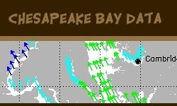 Chesapeake Bay Data